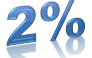 POŻYCZKI 2%