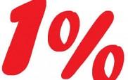 PRZEKAŻ 1% PODATKU – NIE BĄDŹ OBOJĘTNY!